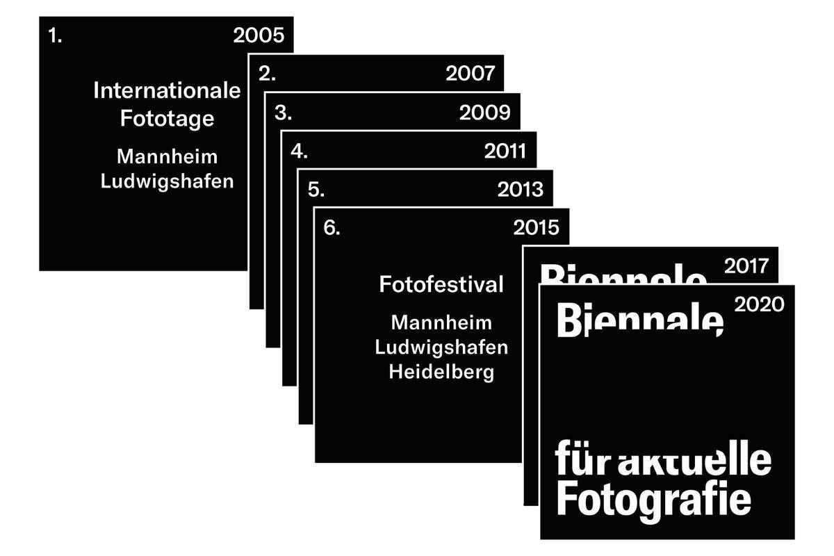 Die Schwarz-Weiß-Grafik zeigt an, in welchen Jahren die Biennale für aktuelle Fotografie zwischen 2005 und 2020 stattgefunden hat.